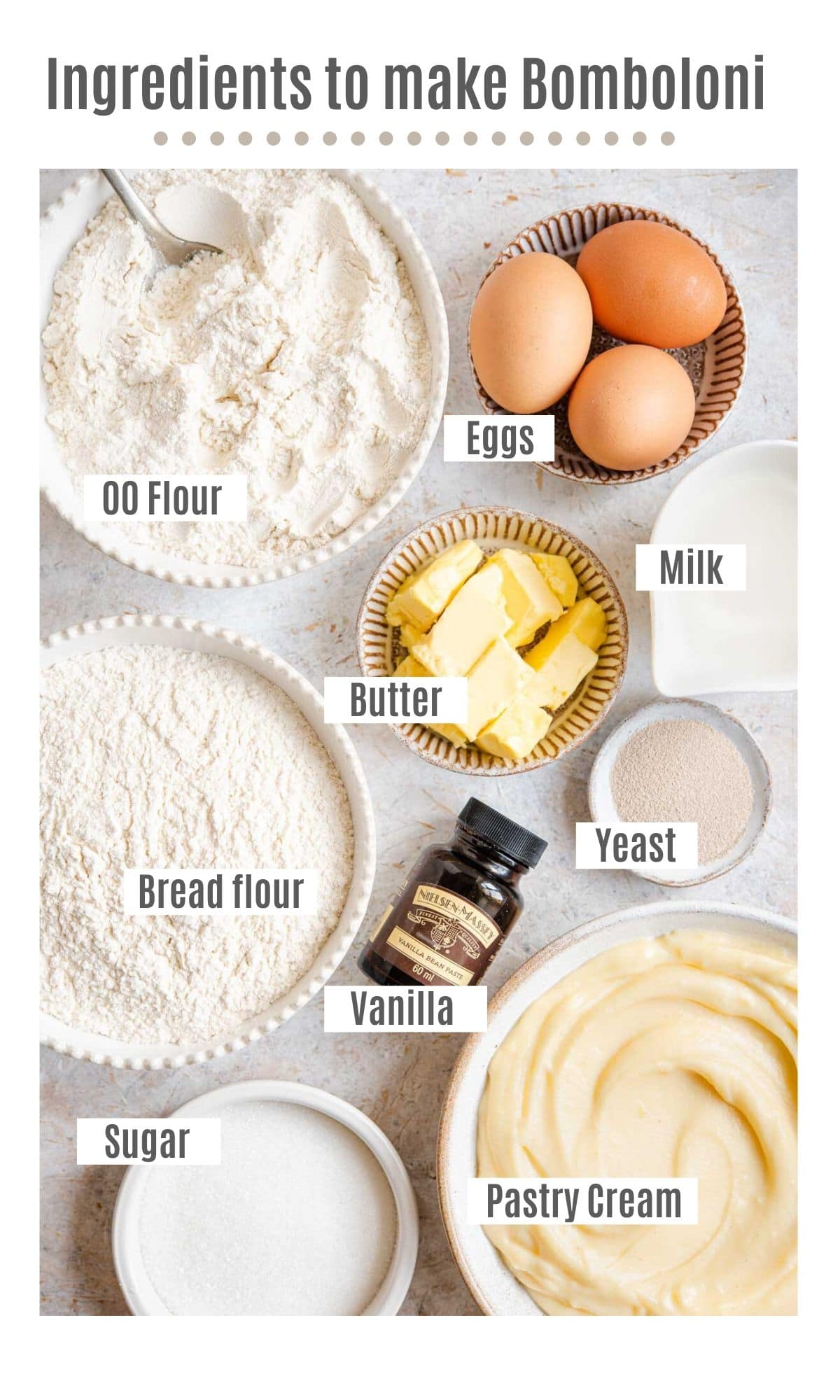 An overhead shot of all the ingredients you need to make Bomboloni doughnuts