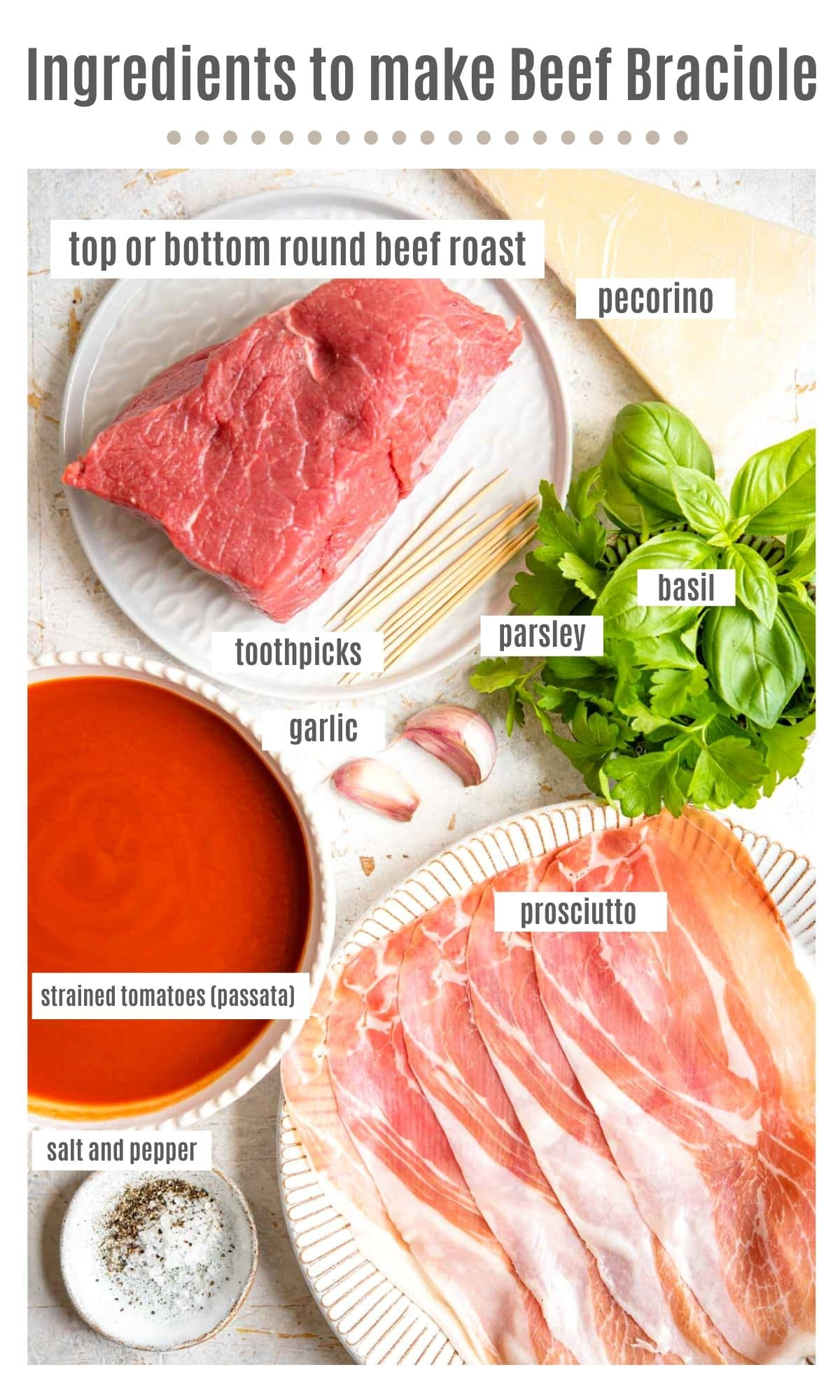 An overhead shot of ingredients you need to make beef braciole from scratch